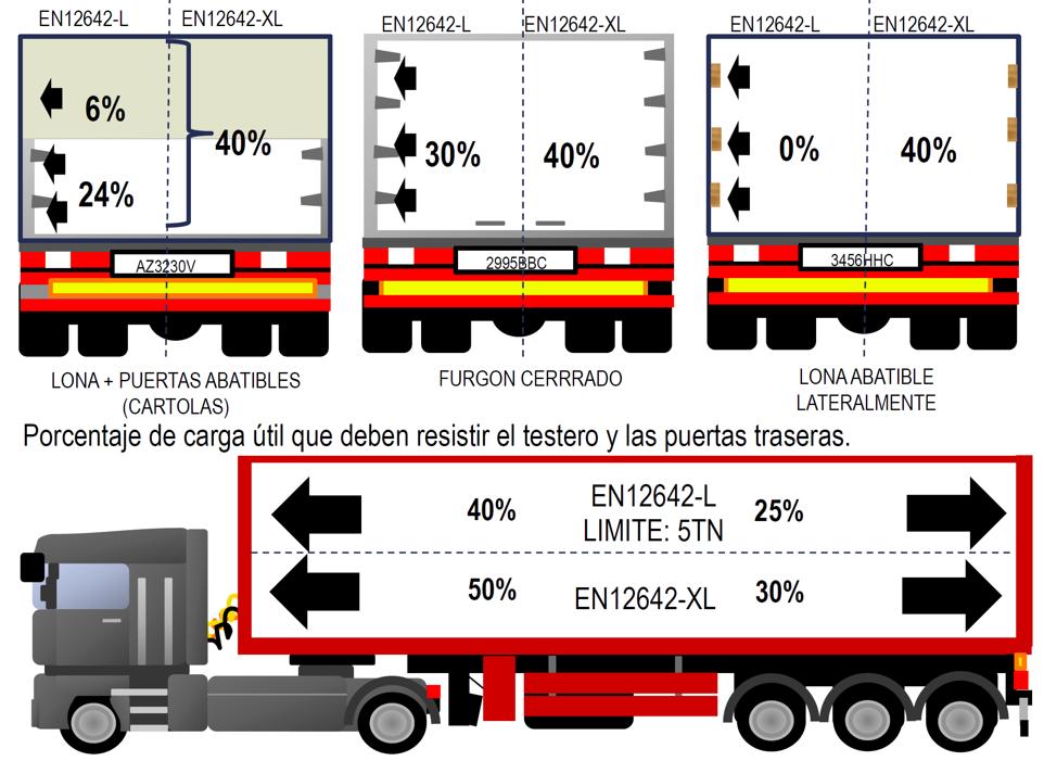 medidas_camion